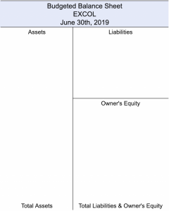 Budgeted Balance Sheet Example with Header