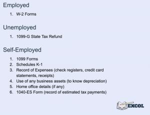Tax Return | Employed, Unemployed, Self-Employed Information