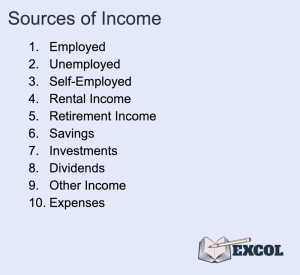 Tax Return | Sources of Income