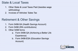 Tax Return Deductions for State & Local & Retirement & Other Savings