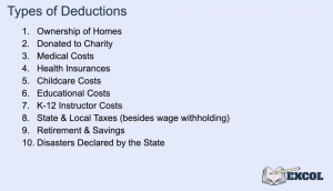 Tax Return Types of Deductions Available